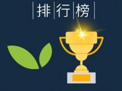 2020年12月京东平台茶叶品牌销量排行榜